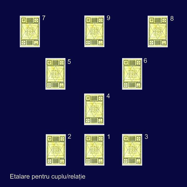 Tarot - Etalare pentru cuplu-relatie cu 9 carti