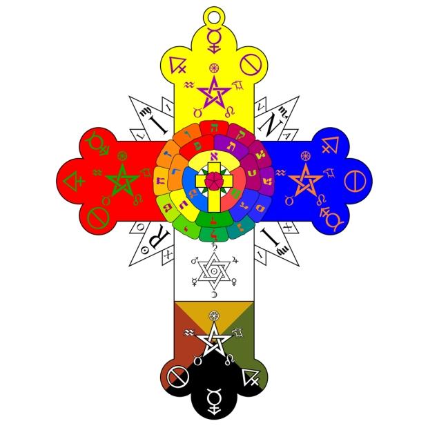 Ordinul Hermetic Zorii Aurii